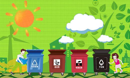 废品回收/垃圾回收小程序